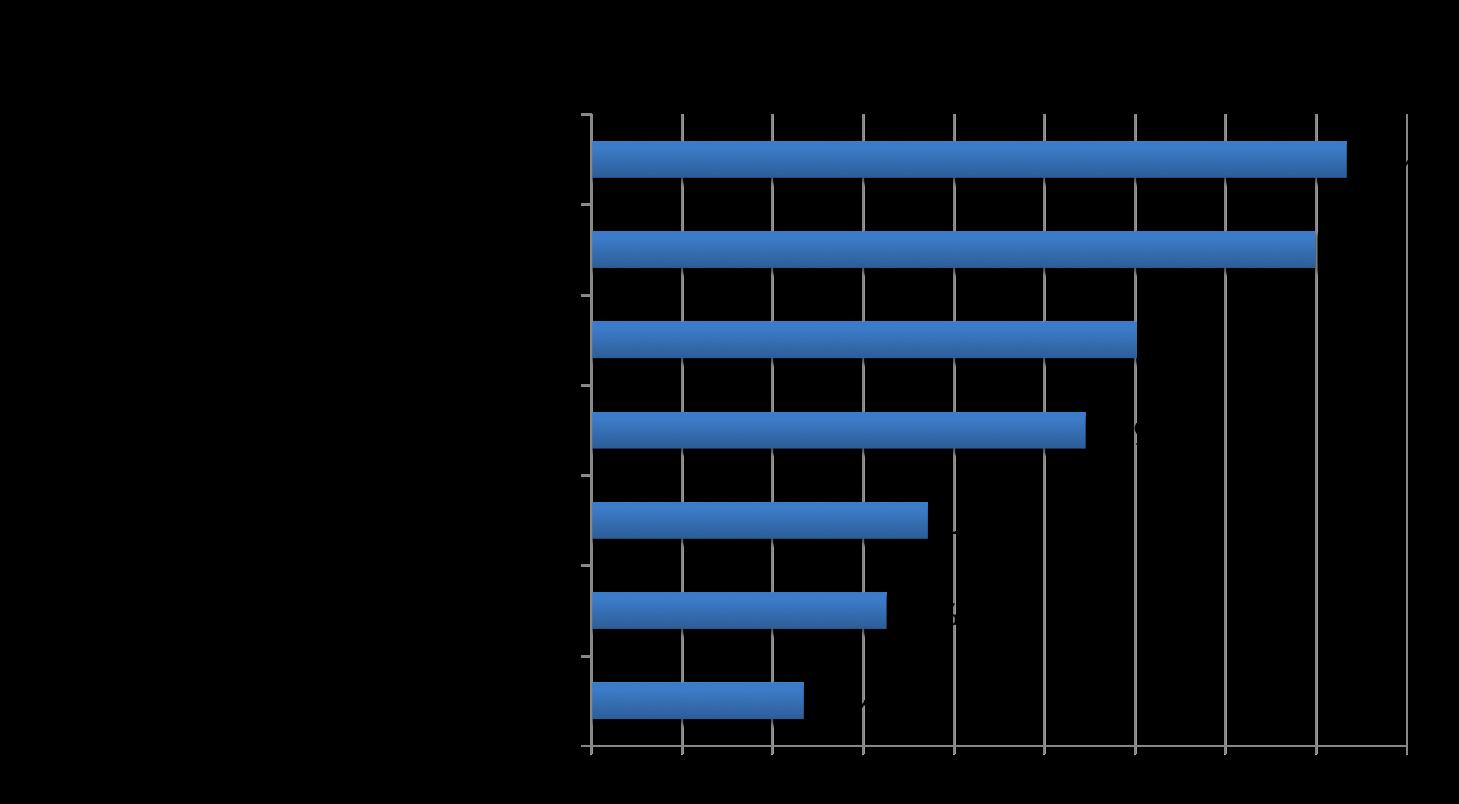 domaines-competences-opqu-exercice-2014